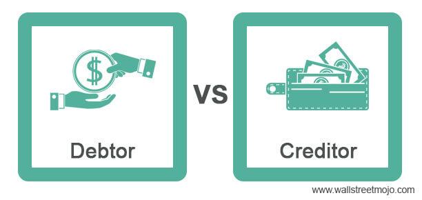 Должник против кредитора
