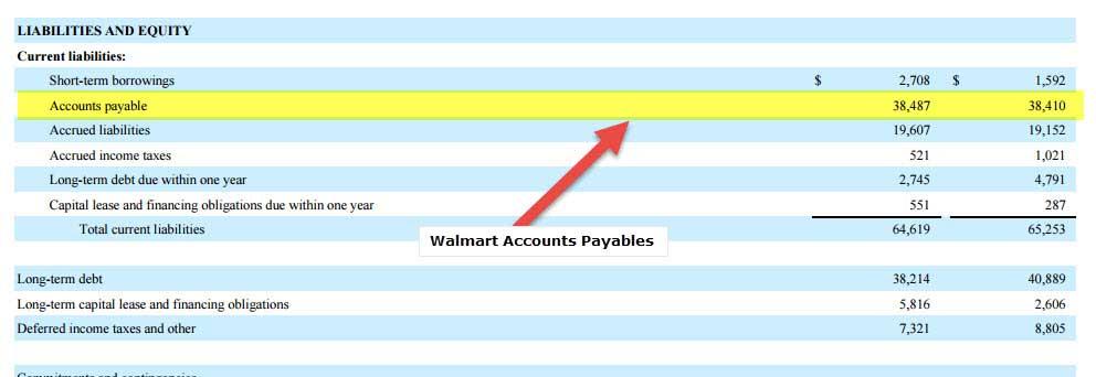 Баланс счетов к оплате Walmart