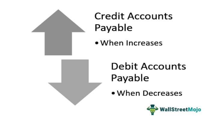 Accounts Payable Credit or Debit