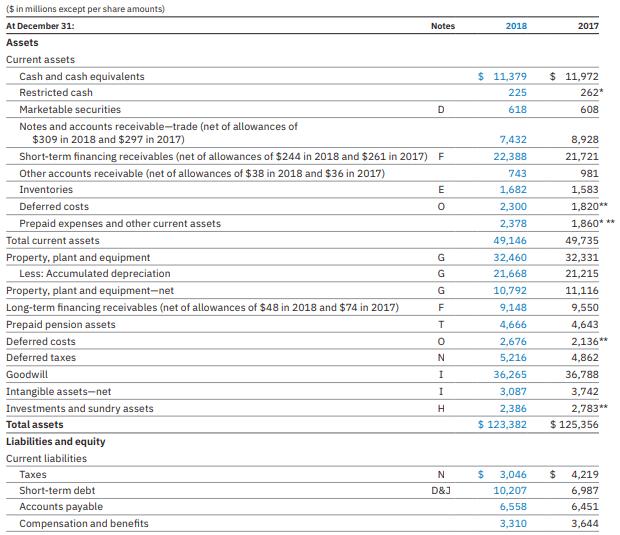 Счета к оплате: практический пример 1