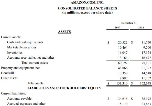 Пример 4 - Amazon.com