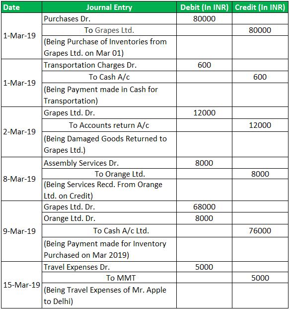 Сделка Mango Ltd 2019
