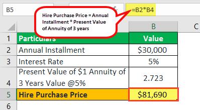 Пример рассрочки покупки 02