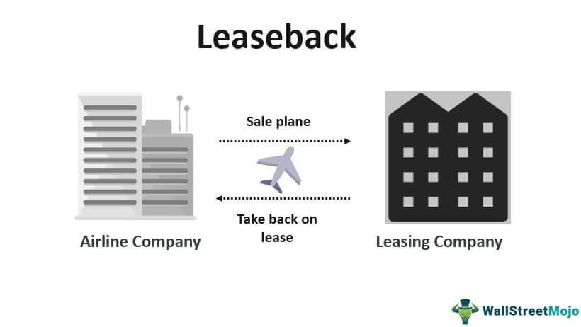 Leaseback
