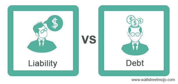 Ответственность против долга
